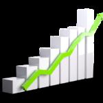 Dijagram koji pokazuje rast ukoliko uspete unaprediti svoj biznis.
